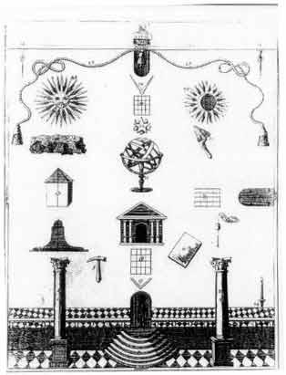 Freemasonic Symbolism And Georgian Gardens